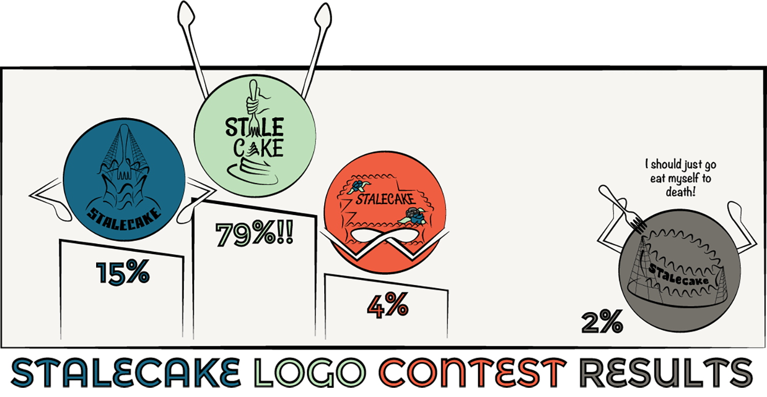 Results of the Stale Cake logo contest
